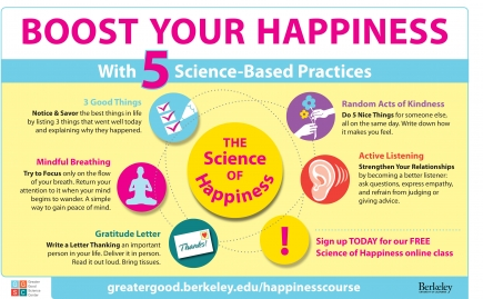 Boost Your Happiness | Greater Good Science Center